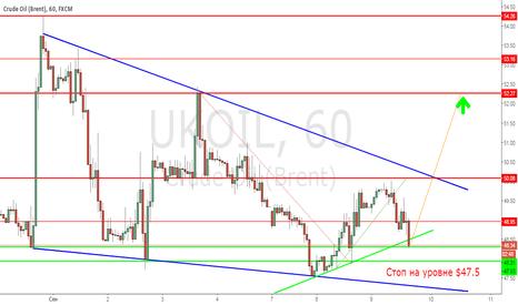 UKOIL: нефтяная консолидация заканчивается