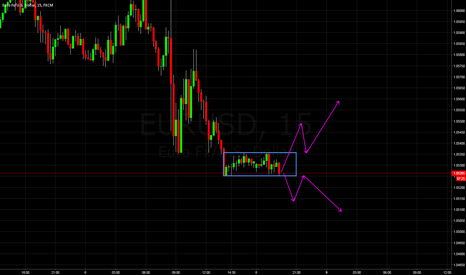 EURUSD: EURUSD Will it go up or will it go down from here?