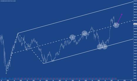 GS: GS - Goldman Sachs again above the centerline