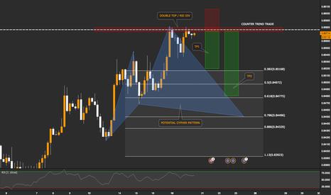 EURGBP: EURGBP / 4HR / CTT (Counter Trend Trade)