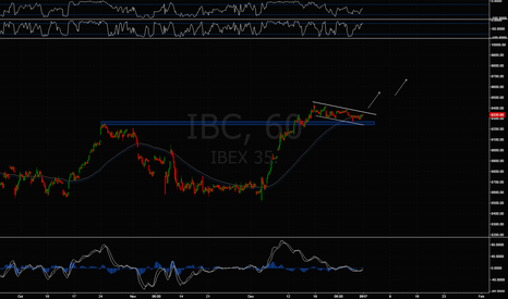 IBC: IBEX in control zone