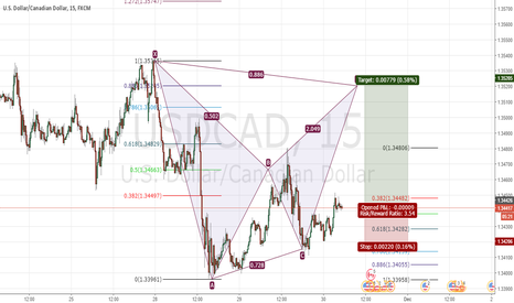 USDCAD: BAT pattern formation (USDCAD) (LONG)