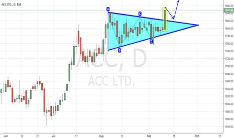ACC: ACC - Powerful Breakout