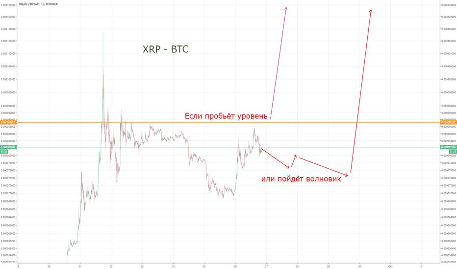 XRPBTC: XRP - BTC