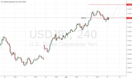 USDJPY: USDJPY Finds Balance, Upside Target Remains 115