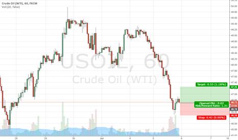 USOIL: Oil Short Term