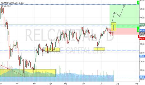 RELCAPITAL: Reliance Capital - Targeting 470  (Buy)