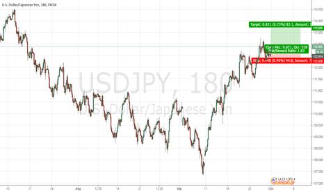 USDJPY: Buy usd-jpy - low risk big reward Trade Setup