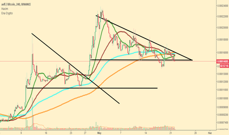 ELFBTC: büyük üçgen