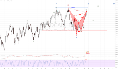 USDCAD: USDCAD   POTENTIAL SHORT - Near Perfect Harmonic Convergences