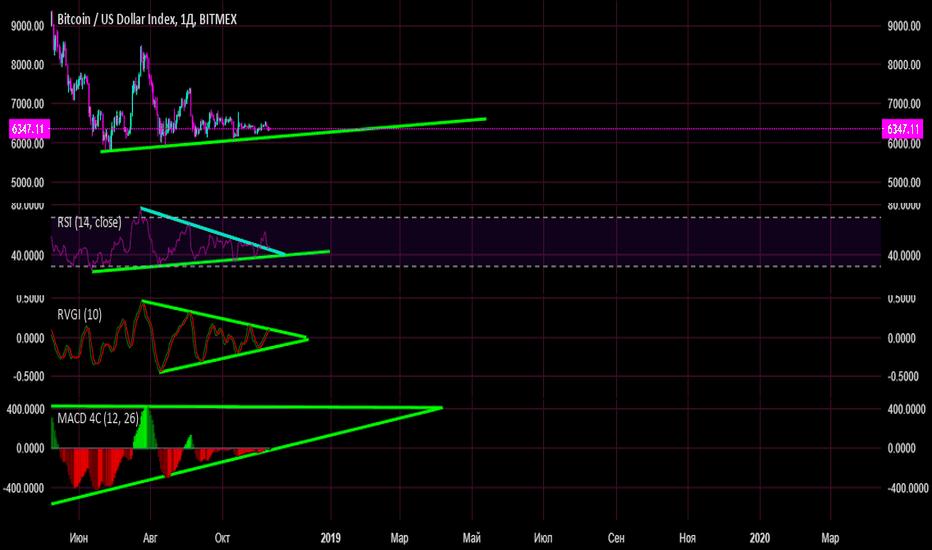 XBT: BTC/USD