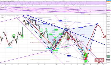 DXY: This is the Cypher pattern I was talking about.