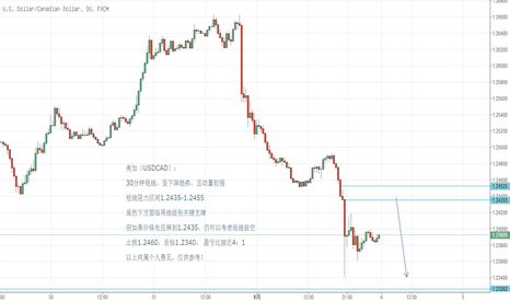 USDCAD: 美加(USDCAD),30分钟短线计划