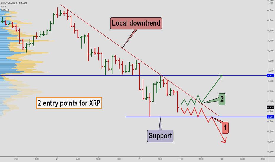 bitcoin kasybos stovas tradingview shorts btc usd