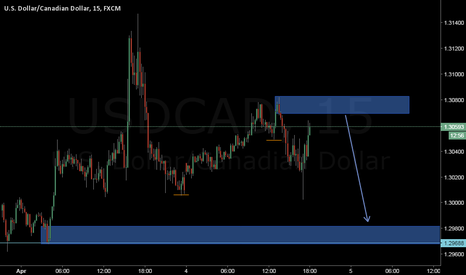 USDCAD: Short from supply