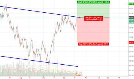 USDJPY: Awaiting the final breakthrough