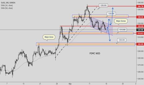 XAUUSD: XAU/USD (GOLD) - Trend Analysis