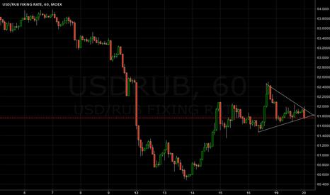USDRUB: покупка в течении часа)