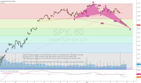 SPY: SPY short term bounce coming.