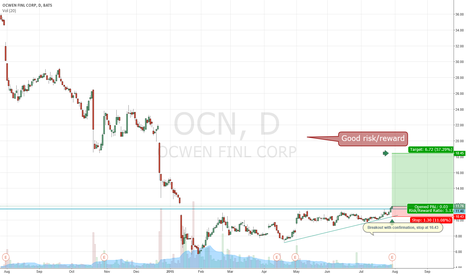 OCN: Breakout with good risk/reward on OCN