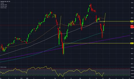 NDX: NAS 100 will we fill the last gap?