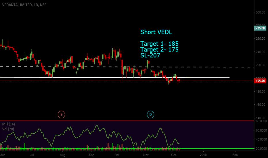 VEDL: Short VEDL