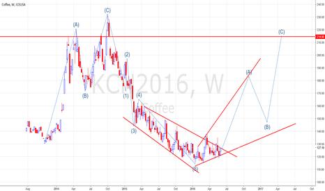 KCN2016: Long