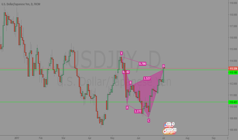 USDJPY: USDJPY Daily Cypher completion