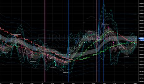 EURUSD: The Galactic Tapeworm - An amalgam of my own scripts