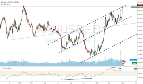 XAUUSD: GOLD Channeling