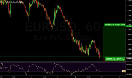EURUSD: EURUSD buy trade