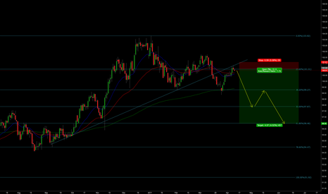 DXY: Dxy Short Break