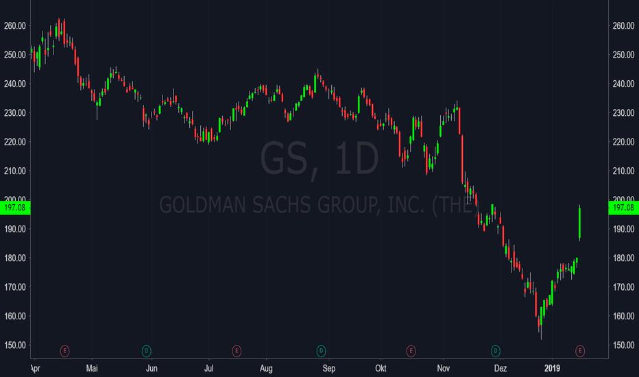 GS: US-Banken verdienen soviel wie nie zuvor