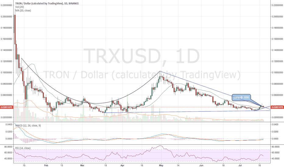 TRXUSD: $TRX - Tron - Long @ .038