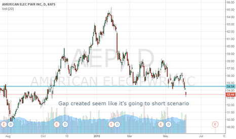 AEP: Gap in Short