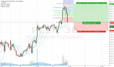 PL1!: Platinum Long
