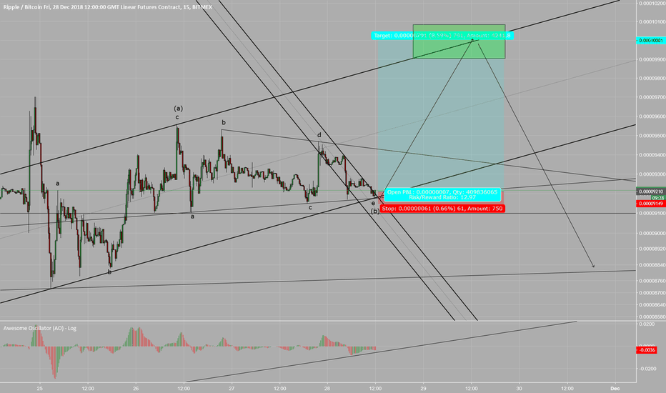 XRPZ18: ripple long then short