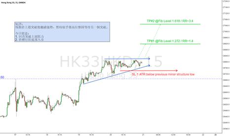 HK33HKD: Hang Seng Index Future / 15m / Triangle BO