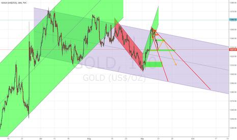 GOLD: GOLD patten