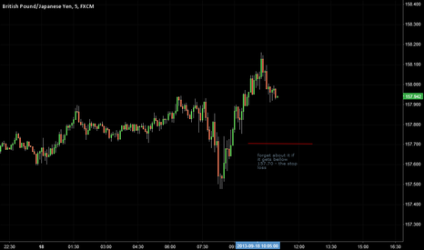 GBPJPY: Buy the dip - update
