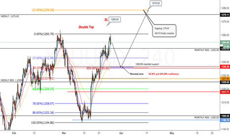 XAUUSD: XAUUSD consolidation and then looking for a new high!
