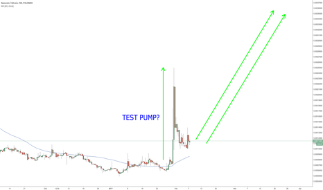NEOSBTC: Have we just seen a test pump on Neoscoin? -BITKING METHOD.