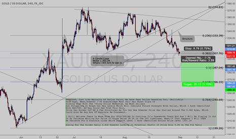 XAUUSD: $$XAU/USD (ALL GOLD EVERYWHERE OR NAH?)