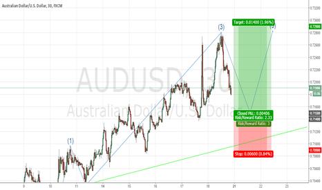 AUDUSD: trade#1 , audusd buy