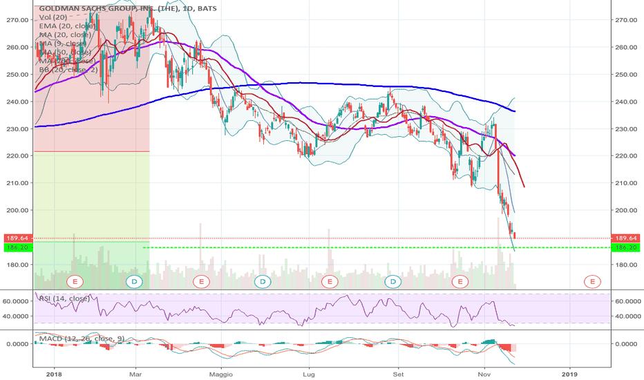 GS: GS goldman Sachs buy!