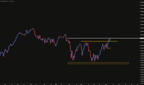OMXS30: OMXS30 potentiellt trend-skifte.