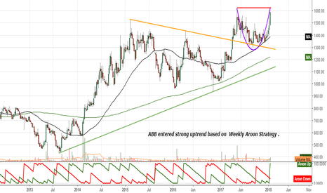 ABB: ABB entered strong uptrend based on  Weekly Aroon Strategy .