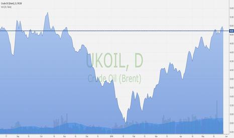 UKOIL: Petroleum