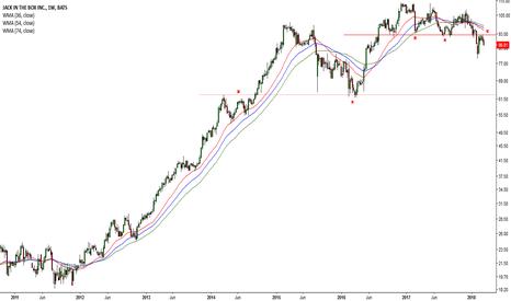 JACK: Dow drops 1,175 points :( #19 JACK)
