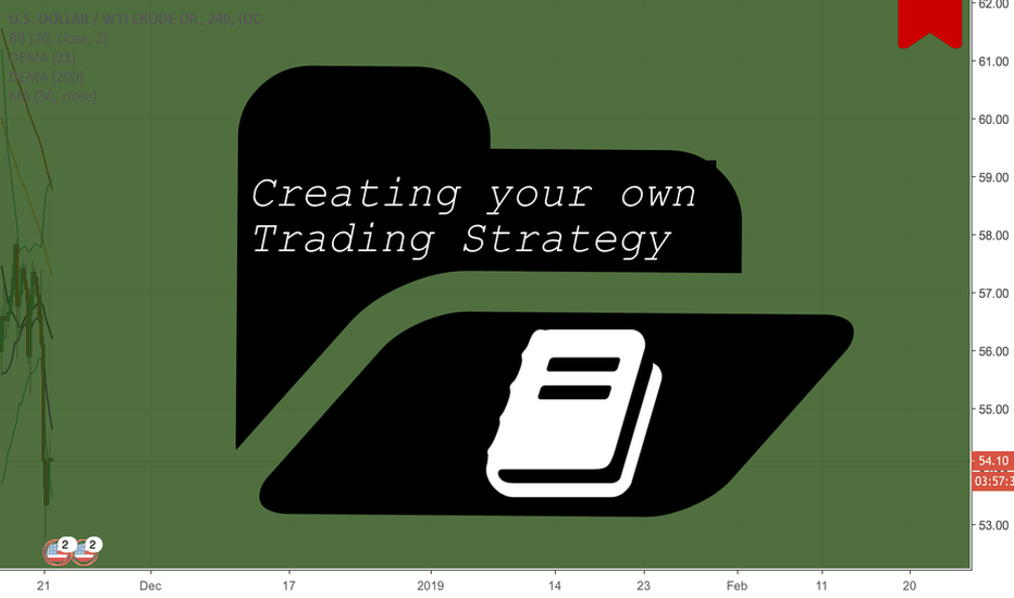 USDWTI: Creating your own Trading Strategy!!